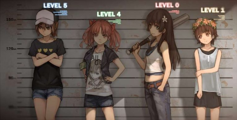 A Certain Scientific Railgun Wallpaper Anime