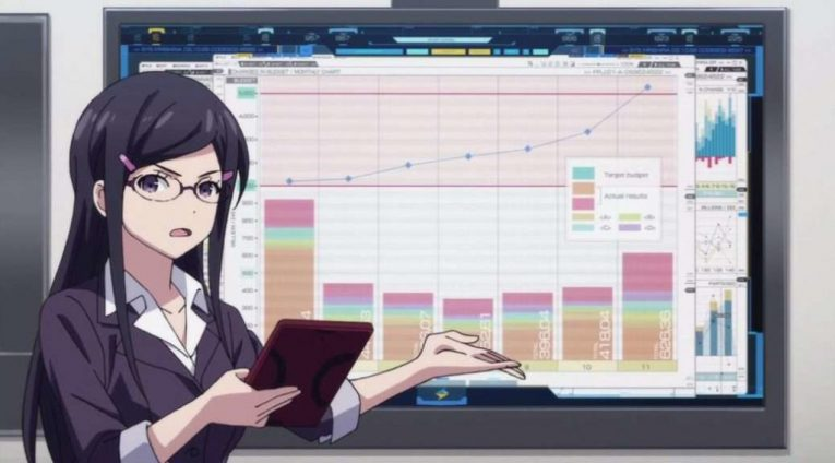 Anime Business Woman Industry