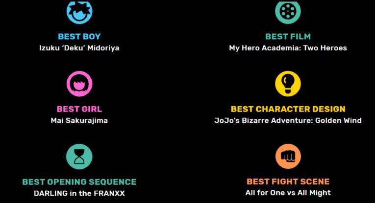 cr anime awards 2019 2