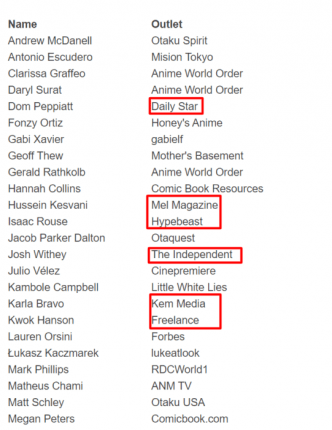 crunchyroll anime awards 2020 judges