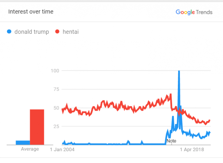 donald trump vs hentai