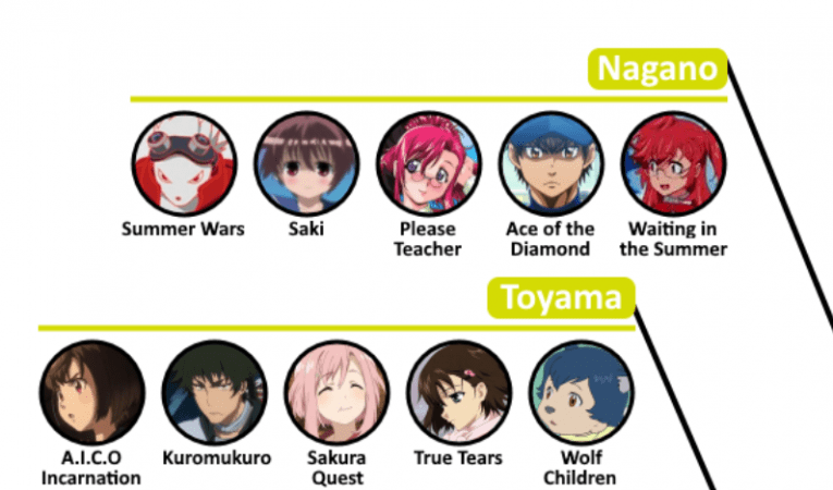 nagano and toyama anime shows by prefecture