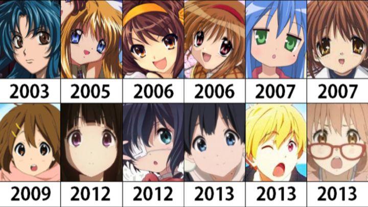kyoto animation 2003 2013 anime 2