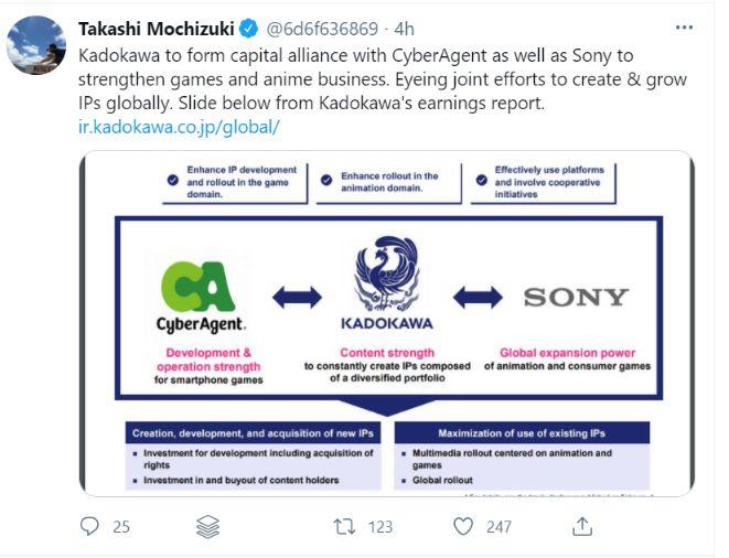 kadokawa sony cyberagent anime tweet