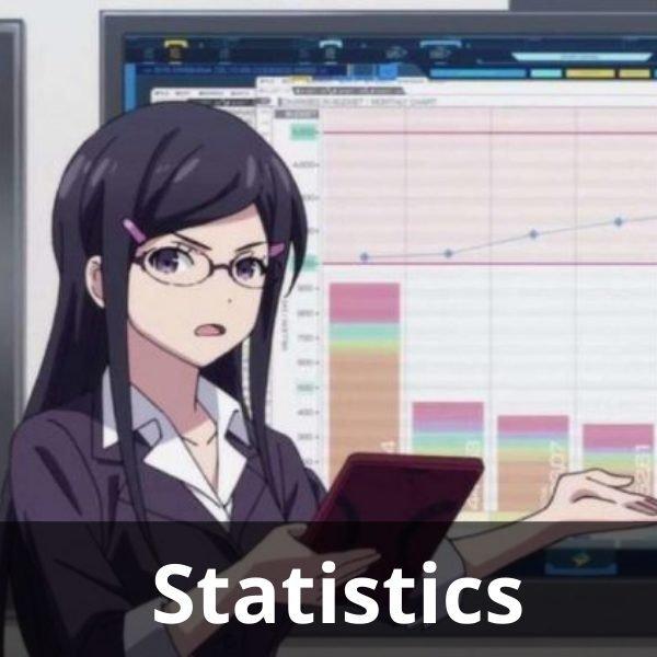 animemotivation news statistics